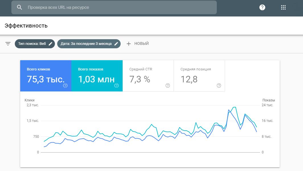 Results Metrics Agency